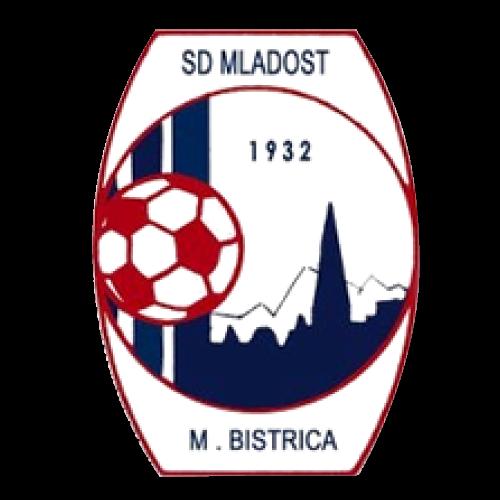Nogometni klub Mladost MB